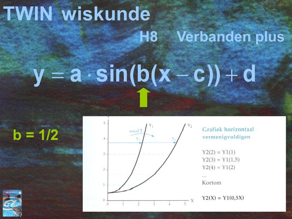TWINwiskunde H8 Verbanden plus b = 1/2