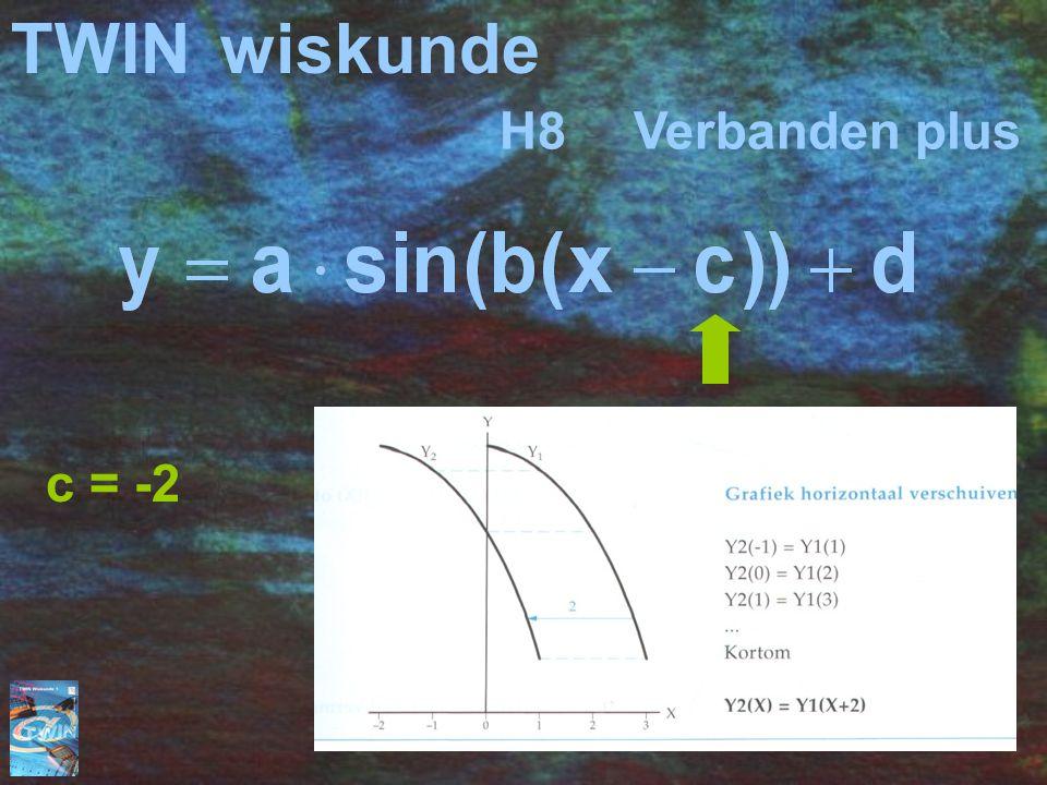 TWINwiskunde H8 Verbanden plus c = -2