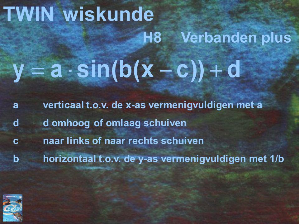 TWINwiskunde H8 Verbanden plus averticaal t.o.v.