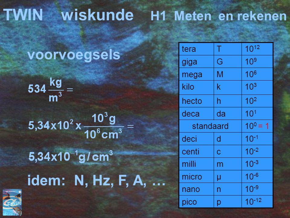 voorvoegsels teraT10 12 gigaG10 9 megaM10 6 kilok10 3 hectoh10 2 decada10 1 standaard10 0 = 1 decid10 -1 centic10 -2 millim10 -3 microμ10 -6 nanon10 -9 picop10 -12 idem: N, Hz, F, A, … TWINwiskunde H1 Meten en rekenen