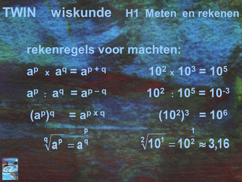 rekenregels voor machten: a p x a q = a p + q 10 2 x 10 3 = 10 5 a p : a q = a p – q 10 2 : 10 5 = 10 -3 (a p ) q = a p x q (10 2 ) 3 = 10 6 TWINwiskunde H1 Meten en rekenen