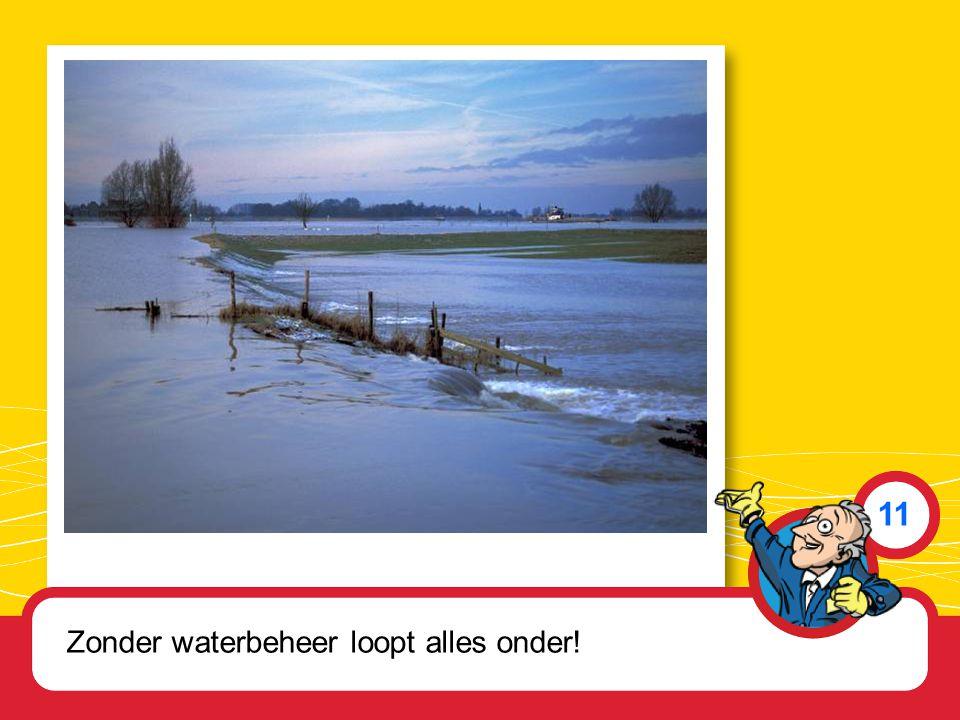 Zonder waterbeheer loopt alles onder! 11