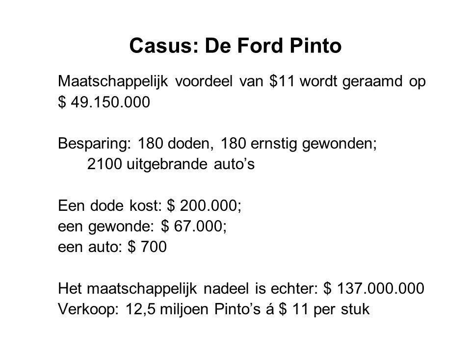 Casus: De Ford Pinto Maatschappelijk voordeel van $11 wordt geraamd op $ 49.150.000 Besparing: 180 doden, 180 ernstig gewonden; 2100 uitgebrande auto'