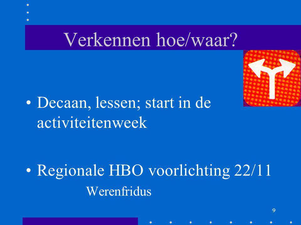 9 Verkennen hoe/waar? Decaan, lessen; start in de activiteitenweek Regionale HBO voorlichting 22/11 Werenfridus