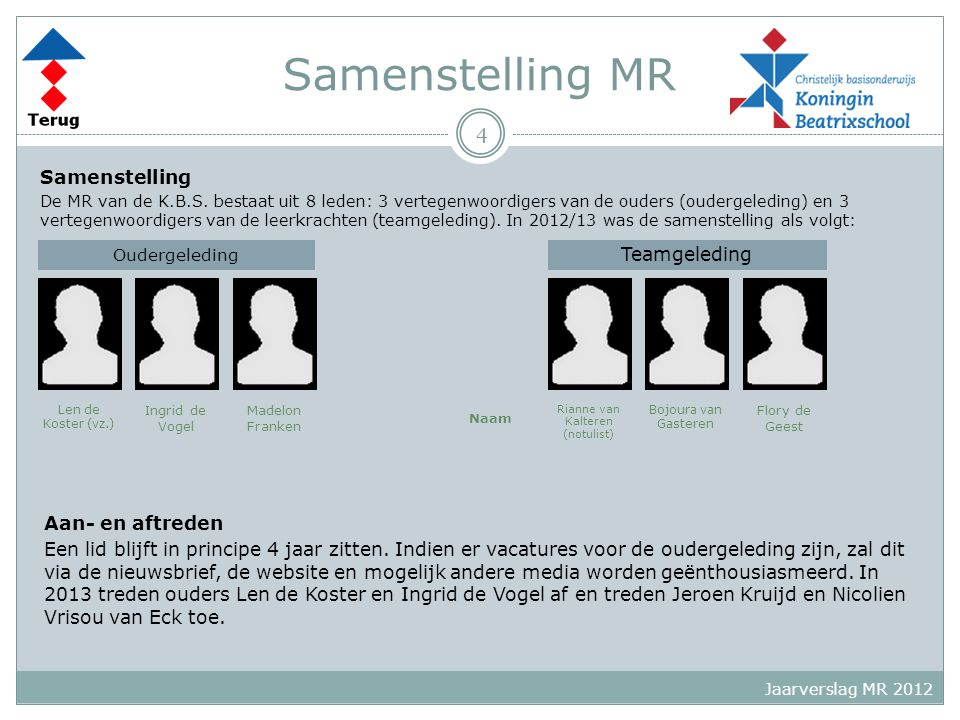 Samenstelling MR Samenstelling De MR van de K.B.S.