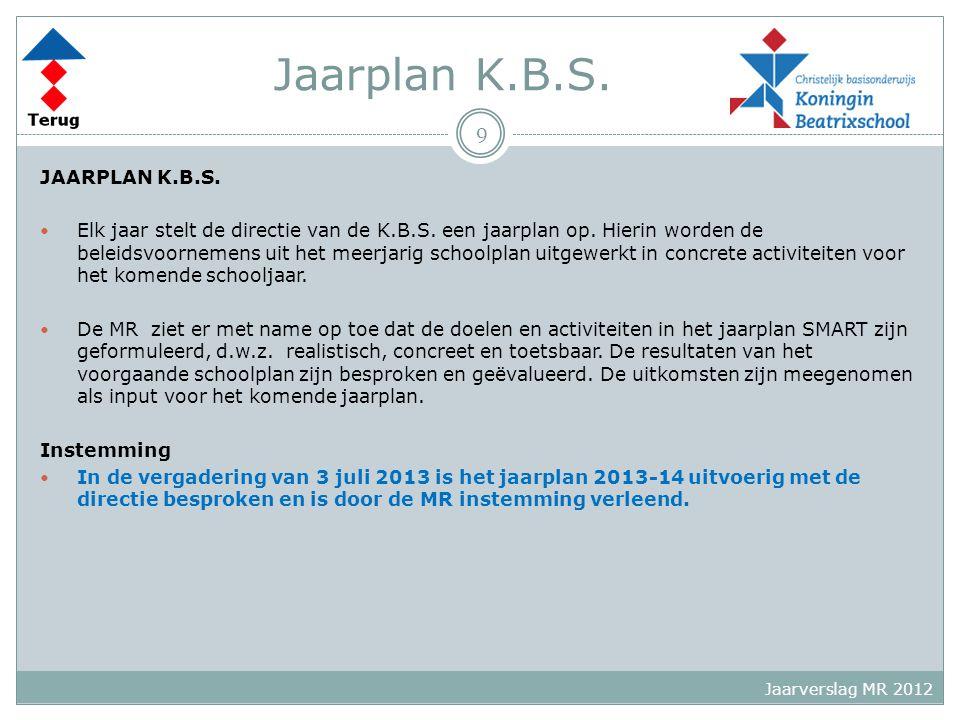 Jaarplan K.B.S. JAARPLAN K.B.S. Elk jaar stelt de directie van de K.B.S. een jaarplan op. Hierin worden de beleidsvoornemens uit het meerjarig schoolp