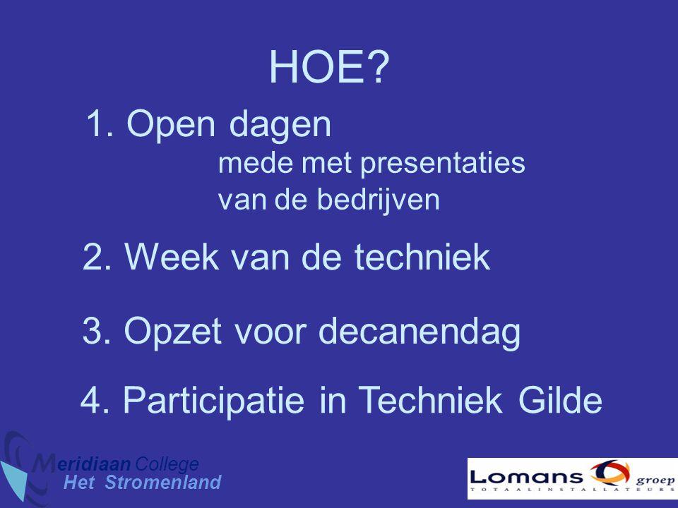 Het Stromenland eridiaan College HOE. 1. Open dagen mede met presentaties van de bedrijven 2.