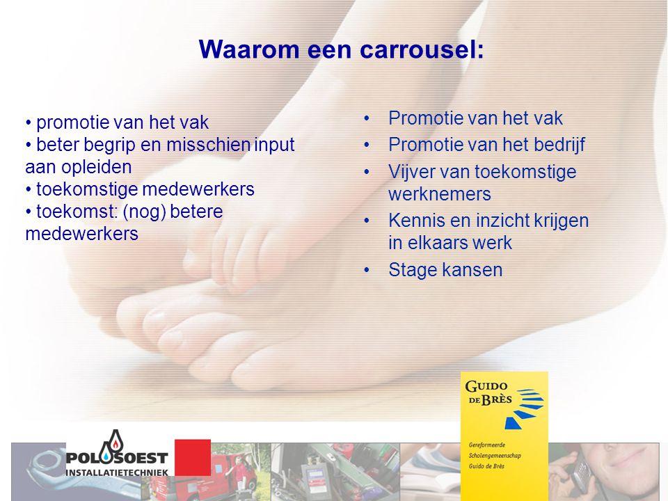 promotie van het vak beter begrip en misschien input aan opleiden toekomstige medewerkers toekomst: (nog) betere medewerkers Waarom een carrousel: Pro