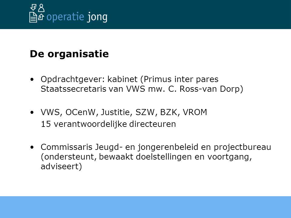 De organisatie Opdrachtgever: kabinet (Primus inter pares Staatssecretaris van VWS mw. C. Ross-van Dorp) VWS, OCenW, Justitie, SZW, BZK, VROM 15 veran