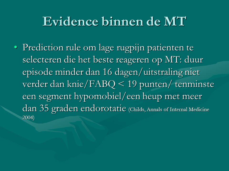 Evidence binnen de MT Prediction rule om lage rugpijn patienten te selecteren die het beste reageren op MT: duur episode minder dan 16 dagen/uitstraling niet verder dan knie/FABQ < 19 punten/ tenminste een segment hypomobiel/een heup met meer dan 35 graden endorotatie (Childs, Annals of Internal Medicine 2004)Prediction rule om lage rugpijn patienten te selecteren die het beste reageren op MT: duur episode minder dan 16 dagen/uitstraling niet verder dan knie/FABQ < 19 punten/ tenminste een segment hypomobiel/een heup met meer dan 35 graden endorotatie (Childs, Annals of Internal Medicine 2004)