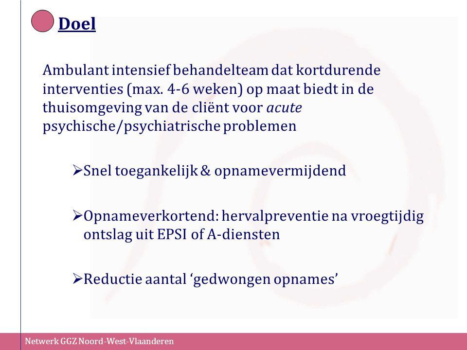 Netwerk GGZ Noord-West-Vlaanderen Doel Ambulant intensief behandelteam dat kortdurende interventies (max. 4-6 weken) op maat biedt in de thuisomgeving