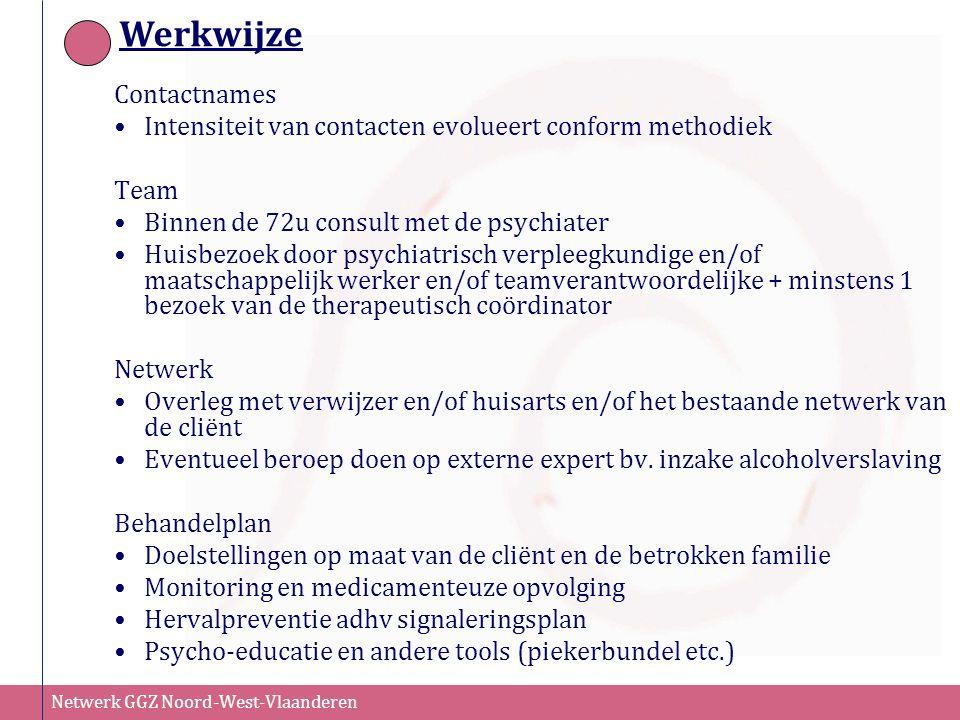 Netwerk GGZ Noord-West-Vlaanderen Werkwijze Contactnames Intensiteit van contacten evolueert conform methodiek Team Binnen de 72u consult met de psych