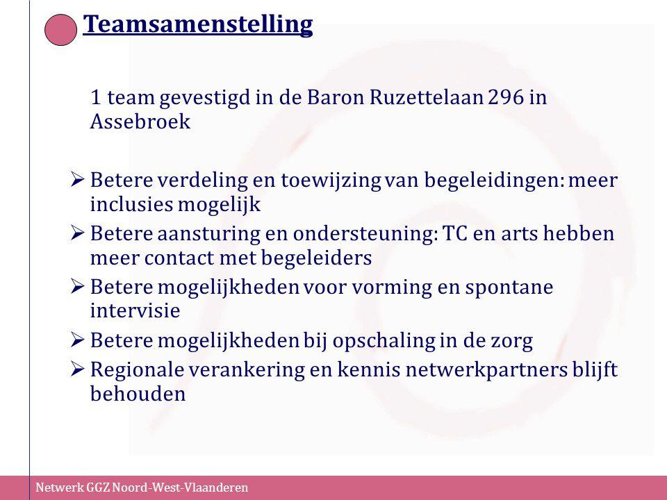 Netwerk GGZ Noord-West-Vlaanderen Teamsamenstelling 1 team gevestigd in de Baron Ruzettelaan 296 in Assebroek  Betere verdeling en toewijzing van beg