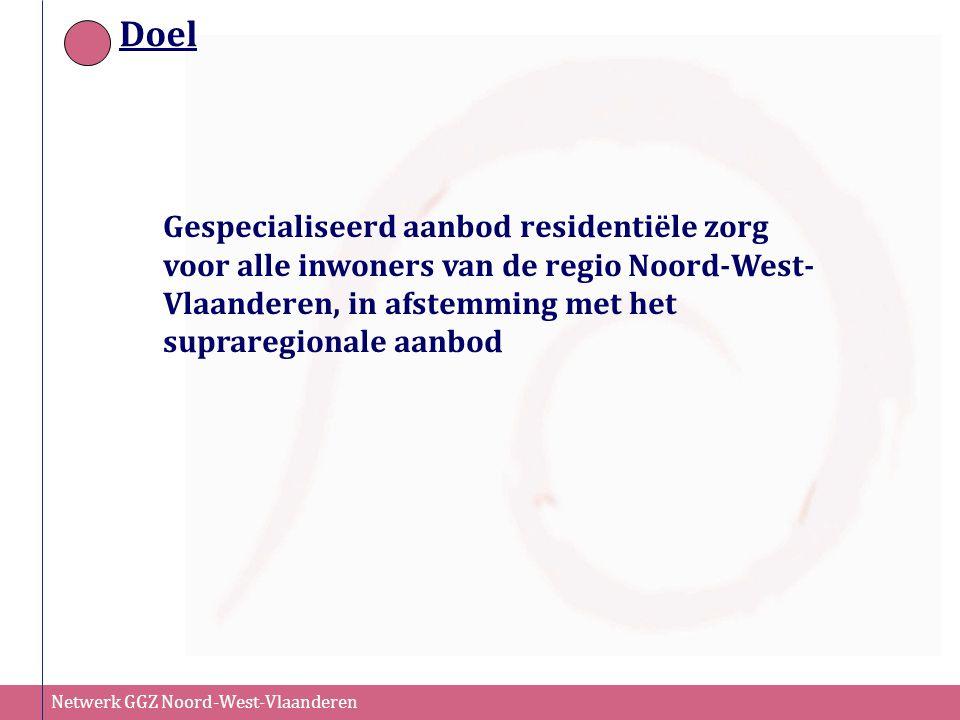 Netwerk GGZ Noord-West-Vlaanderen Doel Gespecialiseerd aanbod residentiële zorg voor alle inwoners van de regio Noord-West- Vlaanderen, in afstemming