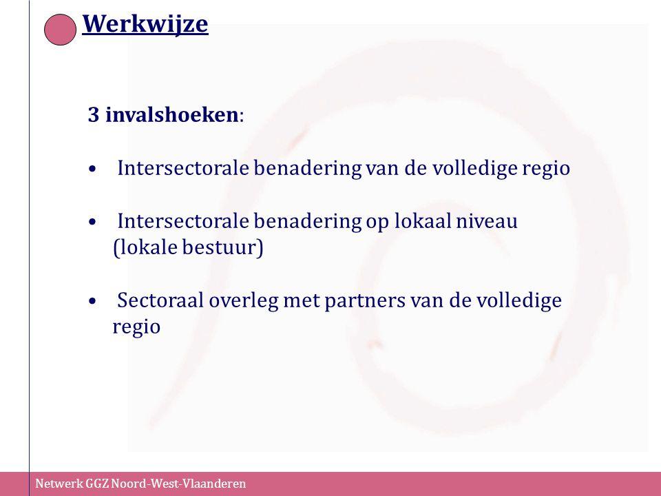 Netwerk GGZ Noord-West-Vlaanderen Werkwijze 3 invalshoeken: Intersectorale benadering van de volledige regio Intersectorale benadering op lokaal nivea