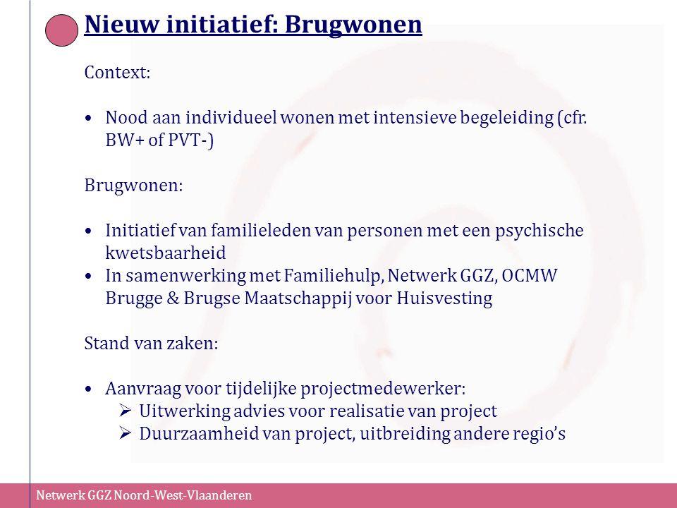 Netwerk GGZ Noord-West-Vlaanderen Nieuw initiatief: Brugwonen Context: Nood aan individueel wonen met intensieve begeleiding (cfr. BW+ of PVT-) Brugwo