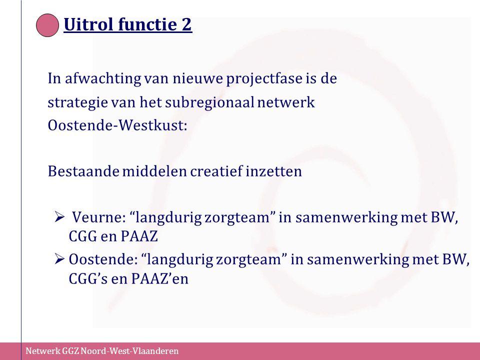 Netwerk GGZ Noord-West-Vlaanderen Uitrol functie 2 In afwachting van nieuwe projectfase is de strategie van het subregionaal netwerk Oostende-Westkust