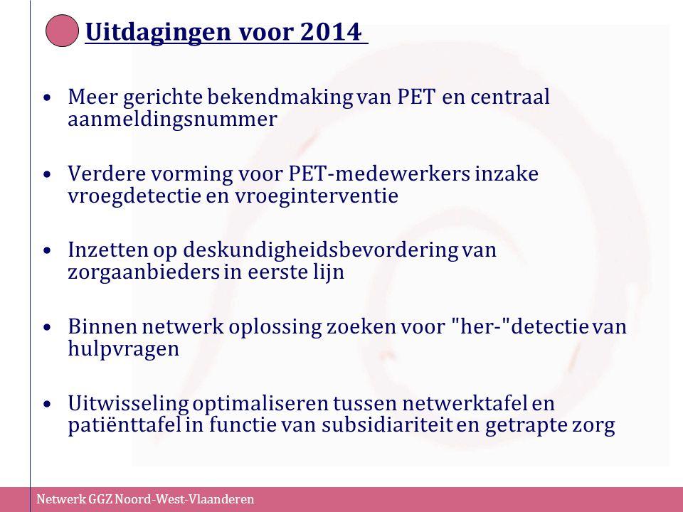 Netwerk GGZ Noord-West-Vlaanderen Uitdagingen voor 2014 Meer gerichte bekendmaking van PET en centraal aanmeldingsnummer Verdere vorming voor PET-mede