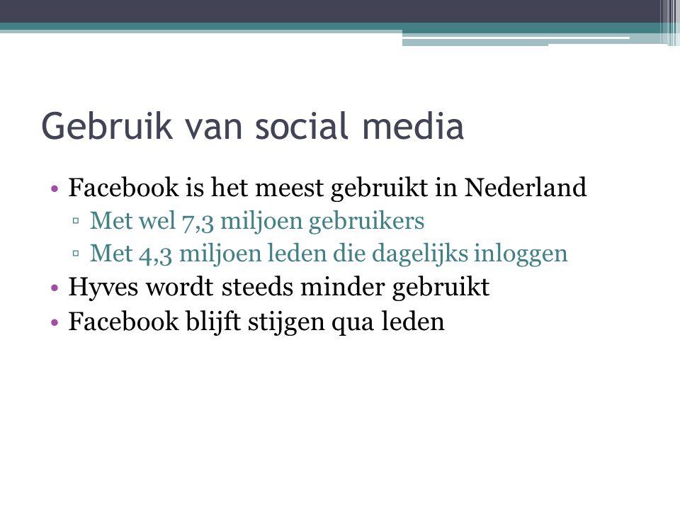 Gebruik van social media Facebook is het meest gebruikt in Nederland ▫Met wel 7,3 miljoen gebruikers ▫Met 4,3 miljoen leden die dagelijks inloggen Hyv