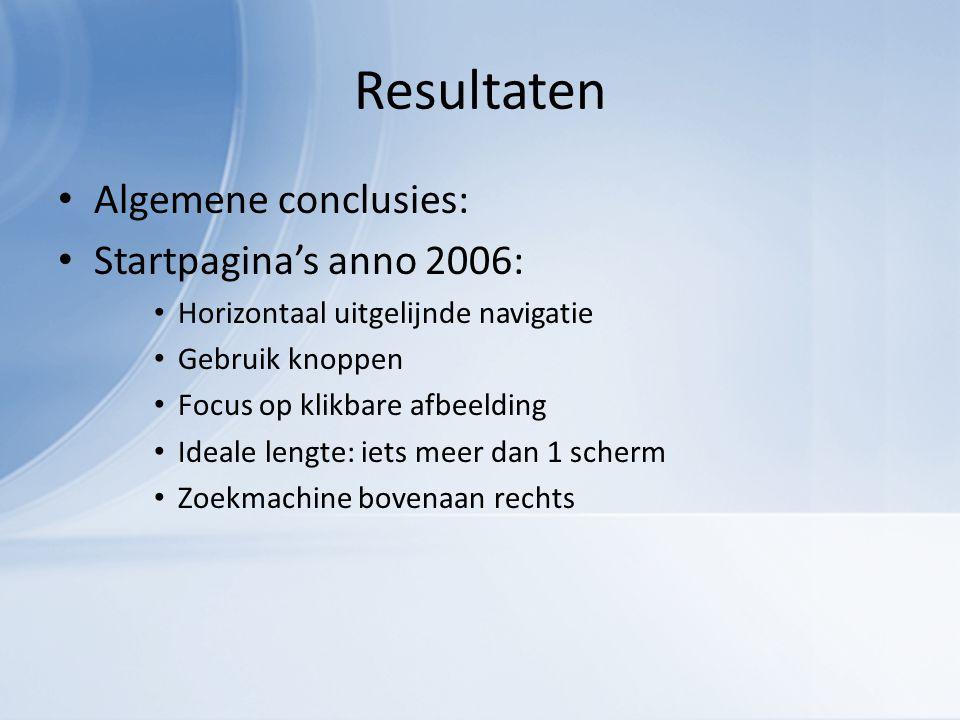Resultaten Algemene conclusies: Startpagina's anno 2006: Horizontaal uitgelijnde navigatie Gebruik knoppen Focus op klikbare afbeelding Ideale lengte: iets meer dan 1 scherm Zoekmachine bovenaan rechts