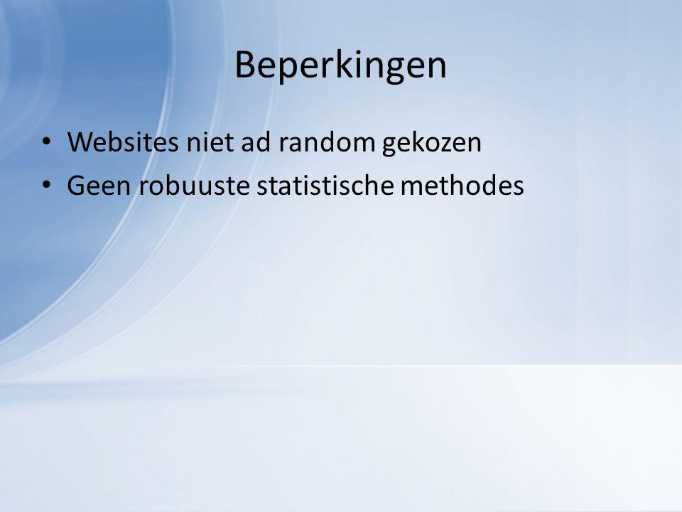 Beperkingen Websites niet ad random gekozen Geen robuuste statistische methodes