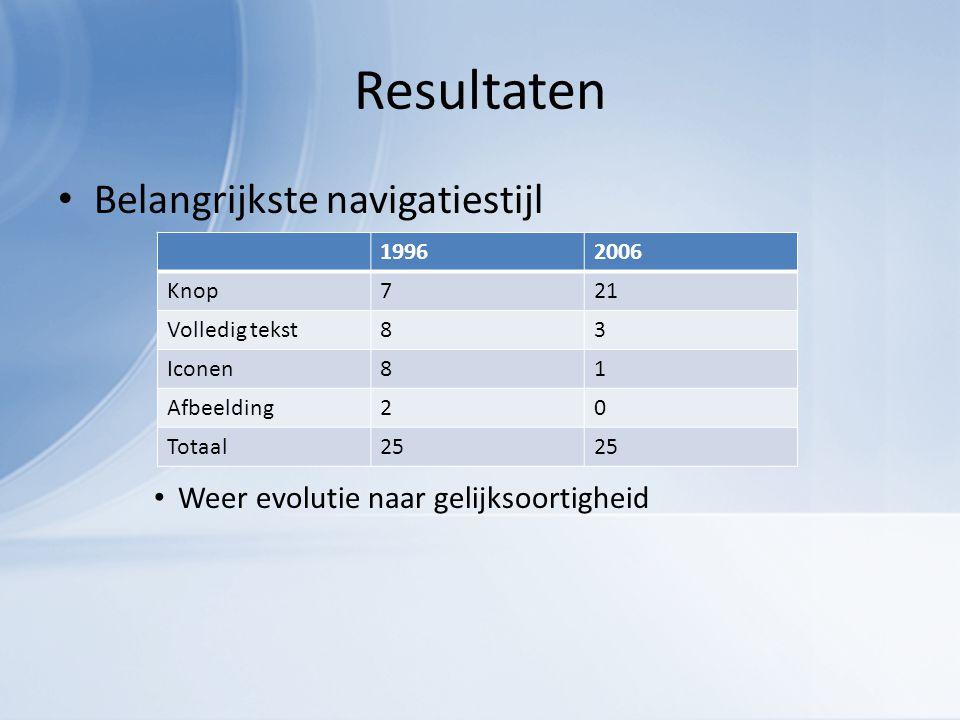 Resultaten Focus Meer gelijksoortigheid, hoewel meer diversificatie 19962006 Afbeeldinglink917 Afbeelding74 Tekst02 Logo91 Geen/onduidelijk01 Totaal25