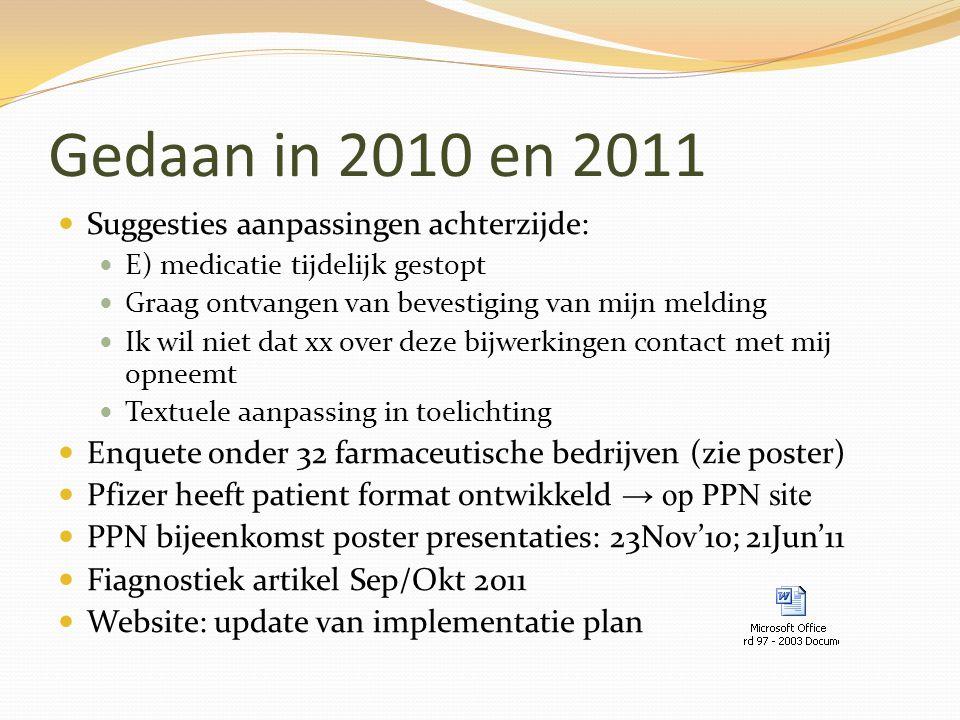 Gedaan in 2010 en 2011 Suggesties aanpassingen achterzijde: E) medicatie tijdelijk gestopt Graag ontvangen van bevestiging van mijn melding Ik wil nie
