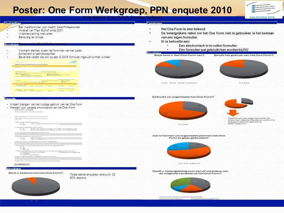 Doelstelling Enquete Resultaten Conclusies Één meldformulier voor Health Care Professionals Initiatief van Theo Bothof sinds 2001 In samenwerking met