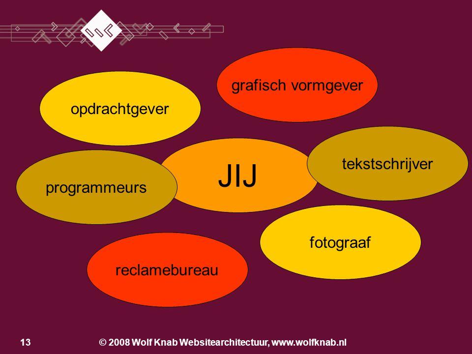 © 2008 Wolf Knab Websitearchitectuur, www.wolfknab.nl12 Een website maken = belangen behartigen!