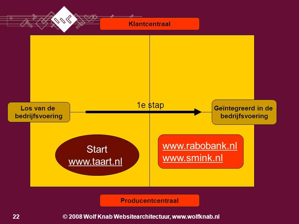 © 2008 Wolf Knab Websitearchitectuur, www.wolfknab.nl21 Onze historie Los van de bedrijfsvoering Geïntegreerd in de bedrijfsvoering Producentcentraal