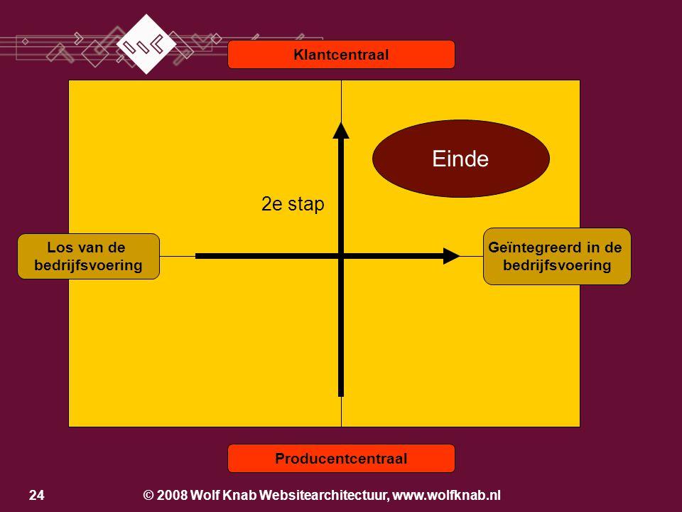 © 2008 Wolf Knab Websitearchitectuur, www.wolfknab.nl23 Hoe zit de integratie bij jullie websites