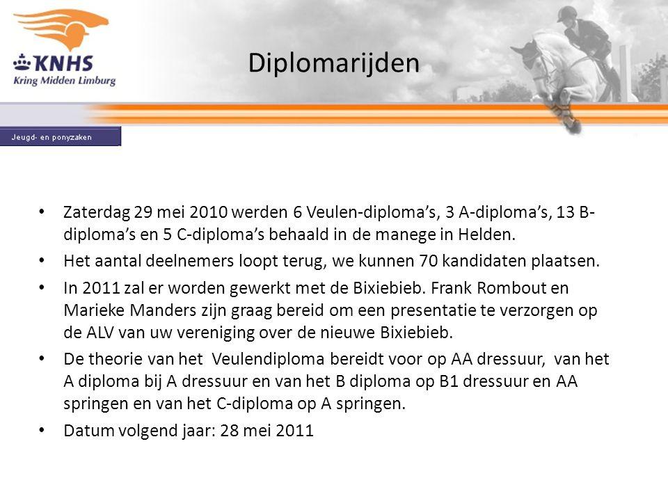 Diplomarijden Zaterdag 29 mei 2010 werden 6 Veulen-diploma's, 3 A-diploma's, 13 B- diploma's en 5 C-diploma's behaald in de manege in Helden.