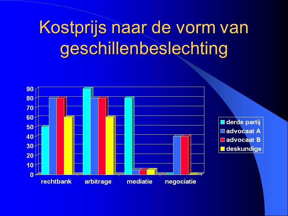 Voor alle informatie Arvid DE SMET Advocaat - bemiddelaar Hollekenstraat 4 9960 Assenede (Belgium) tel : +32 (0)9 344.45.46 fax : +32 (0)9 344.36.66 brieven@advokatuur.be info@advocaat-bemiddelaar.be http://www.advokatuur.be http://www.advocaat-bemiddelaar.be http://www.echtscheiding-online.be http://www.alimentatie-online.be http://www.pension-alimentaire.be http://www.divorce-online.be