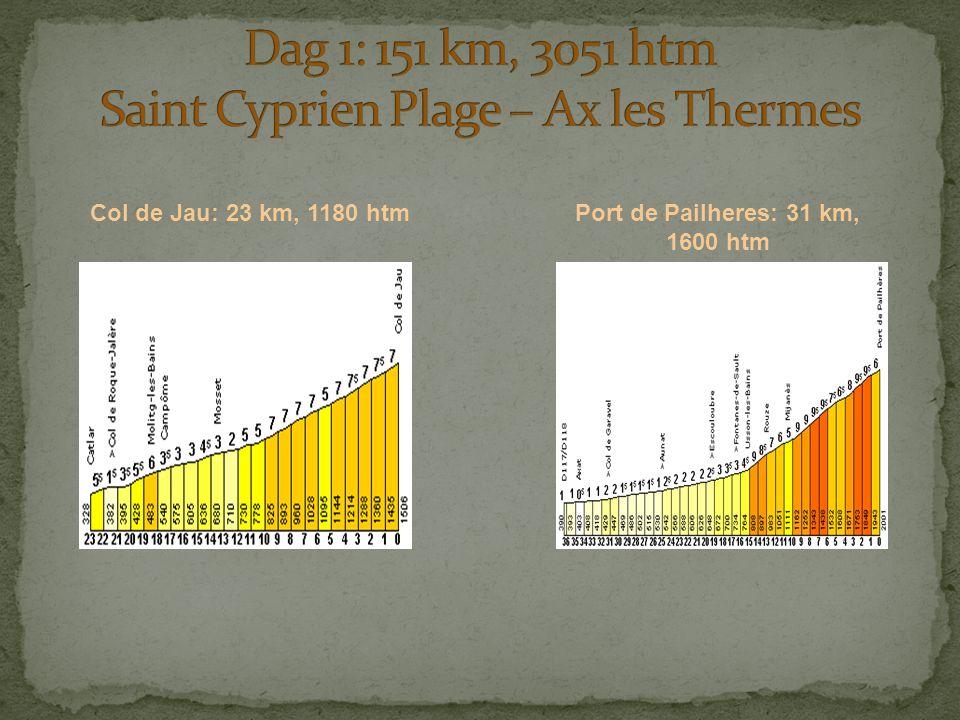 Col de Jau: 23 km, 1180 htmPort de Pailheres: 31 km, 1600 htm