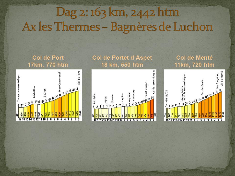 Col de Port 17km, 770 htm Col de Portet d'Aspet 18 km, 550 htm Col de Menté 11km, 720 htm