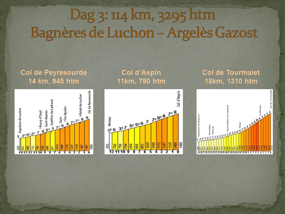 Col de Peyresourde 14 km, 945 htm Col d'Aspin 11km, 790 htm Col de Tourmalet 18km, 1310 htm