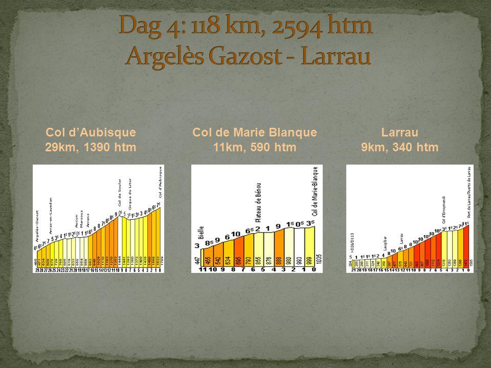 Col d'Aubisque 29km, 1390 htm Col de Marie Blanque 11km, 590 htm Larrau 9km, 340 htm
