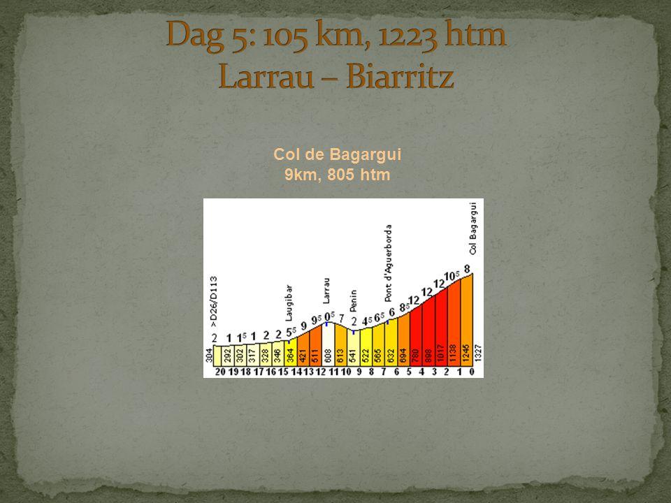 Col de Bagargui 9km, 805 htm