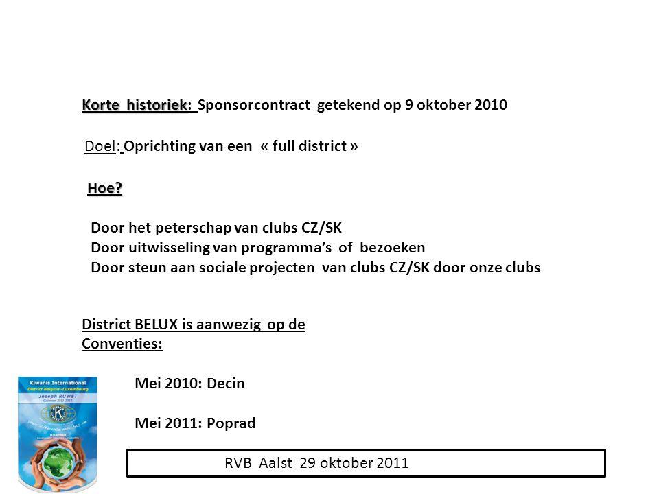 RvB Aalst 29 oktober 2011 Kiwanis in Tsjechië / Slowakije Kiwanis in Tsjechië / Slowakije Clubs: 18 Leden: 253 plus 7 kandidaten MAAR : 10 clubs hebben minder dan 15 leden .