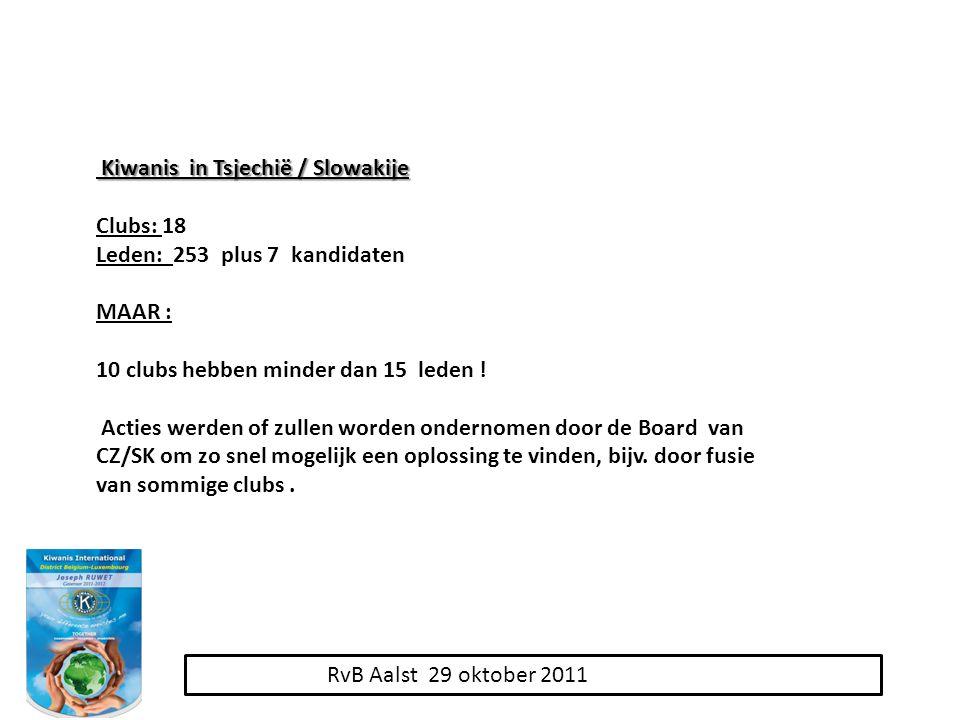 RvB Aalst 29 otober 2011 Einddoel is de oprichting van een Full District Om dit te bereiken moeten verschillende stadia worden doorlopen : District in oprichting : 10 clubs van minimum 20 leden.