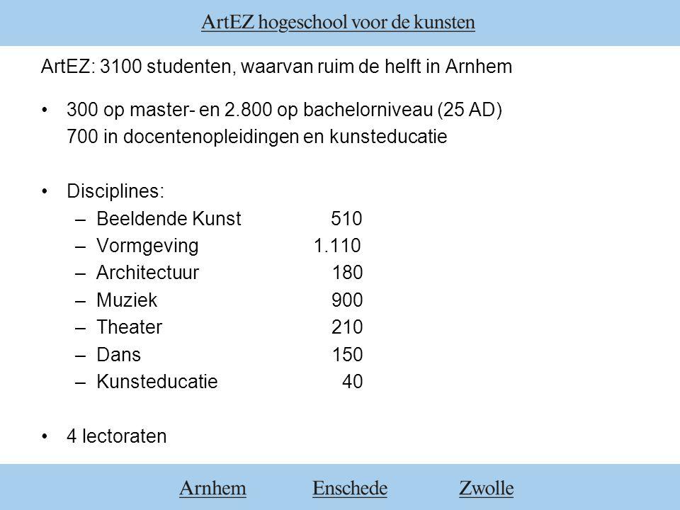 ArtEZ: 3100 studenten, waarvan ruim de helft in Arnhem 300 op master- en 2.800 op bachelorniveau (25 AD) 700 in docentenopleidingen en kunsteducatie Disciplines: –Beeldende Kunst 510 –Vormgeving1.110 –Architectuur 180 –Muziek 900 –Theater 210 –Dans 150 –Kunsteducatie 40 4 lectoraten