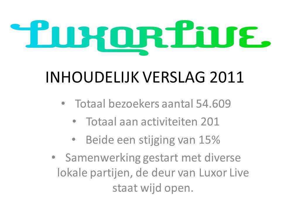 INHOUDELIJK VERSLAG 2011 Totaal bezoekers aantal 54.609 Totaal aan activiteiten 201 Beide een stijging van 15% Samenwerking gestart met diverse lokale
