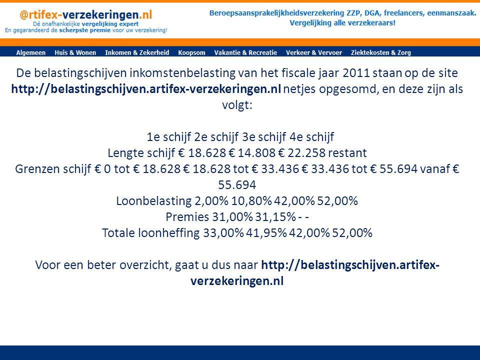 De belastingschijven inkomstenbelasting van het fiscale jaar 2011 staan op de site http://belastingschijven.artifex-verzekeringen.nl netjes opgesomd, en deze zijn als volgt: 1e schijf 2e schijf 3e schijf 4e schijf Lengte schijf € 18.628 € 14.808 € 22.258 restant Grenzen schijf € 0 tot € 18.628 € 18.628 tot € 33.436 € 33.436 tot € 55.694 vanaf € 55.694 Loonbelasting 2,00% 10,80% 42,00% 52,00% Premies 31,00% 31,15% - - Totale loonheffing 33,00% 41,95% 42,00% 52,00% Voor een beter overzicht, gaat u dus naar http://belastingschijven.artifex- verzekeringen.nl