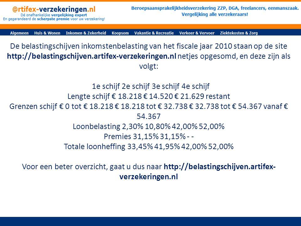 De belastingschijven inkomstenbelasting van het fiscale jaar 2010 staan op de site http://belastingschijven.artifex-verzekeringen.nl netjes opgesomd, en deze zijn als volgt: 1e schijf 2e schijf 3e schijf 4e schijf Lengte schijf € 18.218 € 14.520 € 21.629 restant Grenzen schijf € 0 tot € 18.218 € 18.218 tot € 32.738 € 32.738 tot € 54.367 vanaf € 54.367 Loonbelasting 2,30% 10,80% 42,00% 52,00% Premies 31,15% 31,15% - - Totale loonheffing 33,45% 41,95% 42,00% 52,00% Voor een beter overzicht, gaat u dus naar http://belastingschijven.artifex- verzekeringen.nl