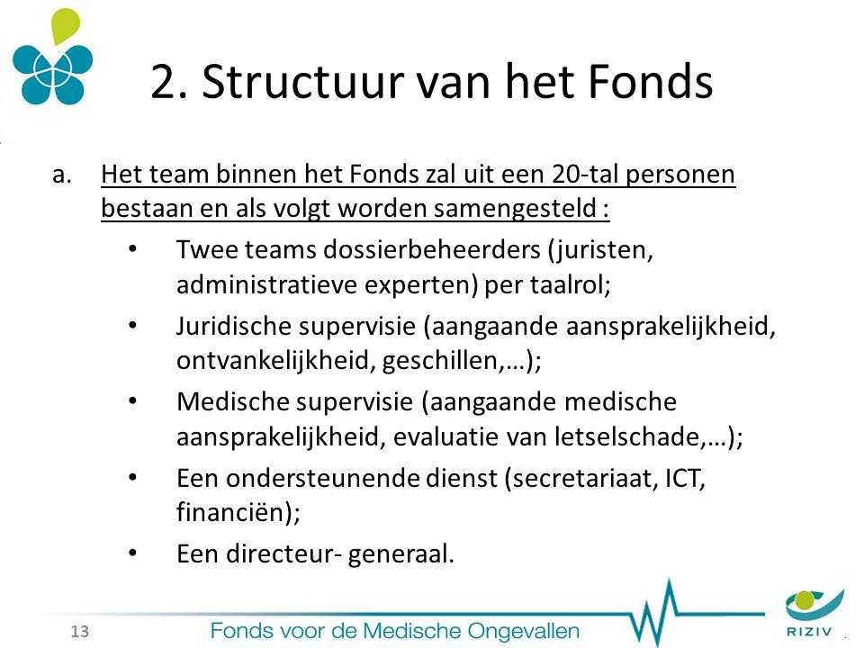 2. Structuur van het Fonds a.Het team binnen het Fonds zal uit een 20-tal personen bestaan en als volgt worden samengesteld : Twee teams dossierbeheer