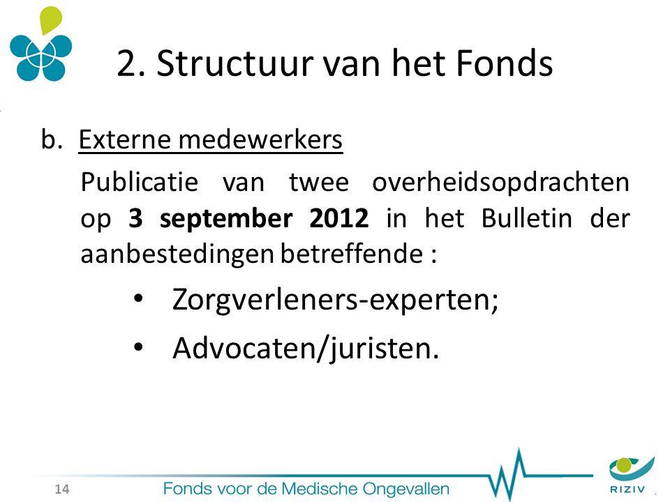 2. Structuur van het Fonds b.Externe medewerkers Publicatie van twee overheidsopdrachten op 3 september 2012 in het Bulletin der aanbestedingen betref