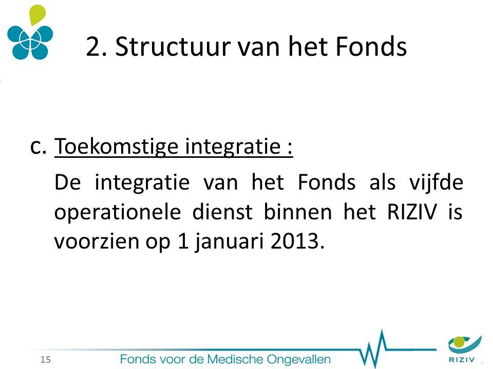 2. Structuur van het Fonds c.