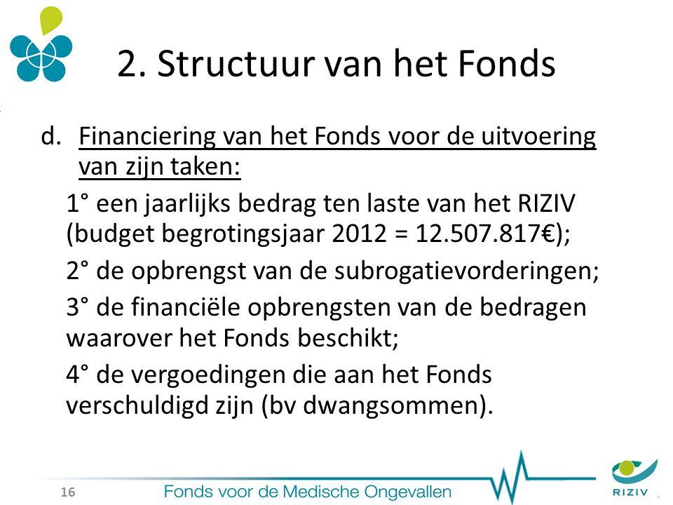 2. Structuur van het Fonds d.Financiering van het Fonds voor de uitvoering van zijn taken: 1° een jaarlijks bedrag ten laste van het RIZIV (budget beg