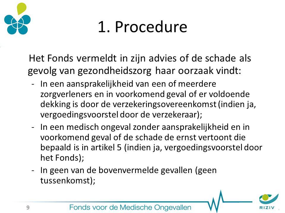 1. Procedure Het Fonds vermeldt in zijn advies of de schade als gevolg van gezondheidszorg haar oorzaak vindt: -In een aansprakelijkheid van een of me