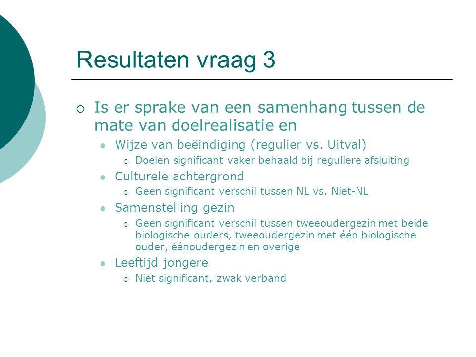 Resultaten vraag 3  Is er sprake van een samenhang tussen de mate van doelrealisatie en Wijze van beëindiging (regulier vs. Uitval)  Doelen signific